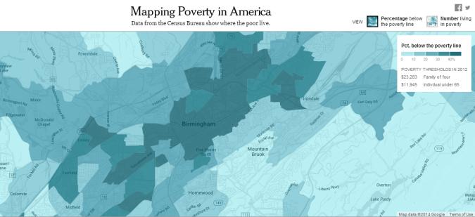PovertyinAL